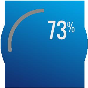 Paquet neutre: 73 % des 15-25 ans ne croient pas à son impact